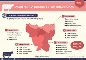 1306_Harga-Daging-Sapi-Ramadhan