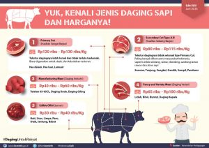 1406_Harga-Daging-Sapi-Ramadhan-02-rev