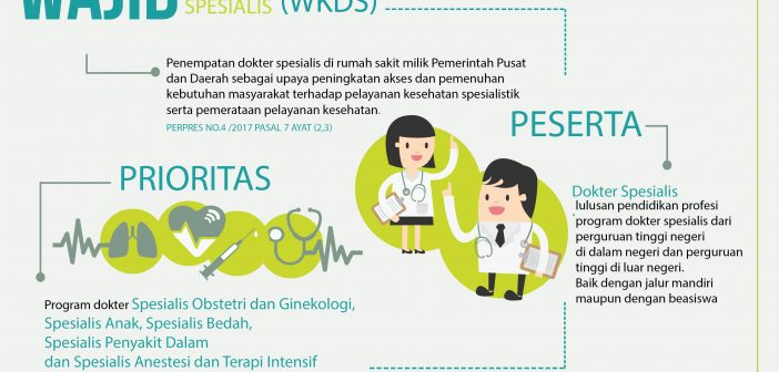 infografis-wkds-revisi_page_1