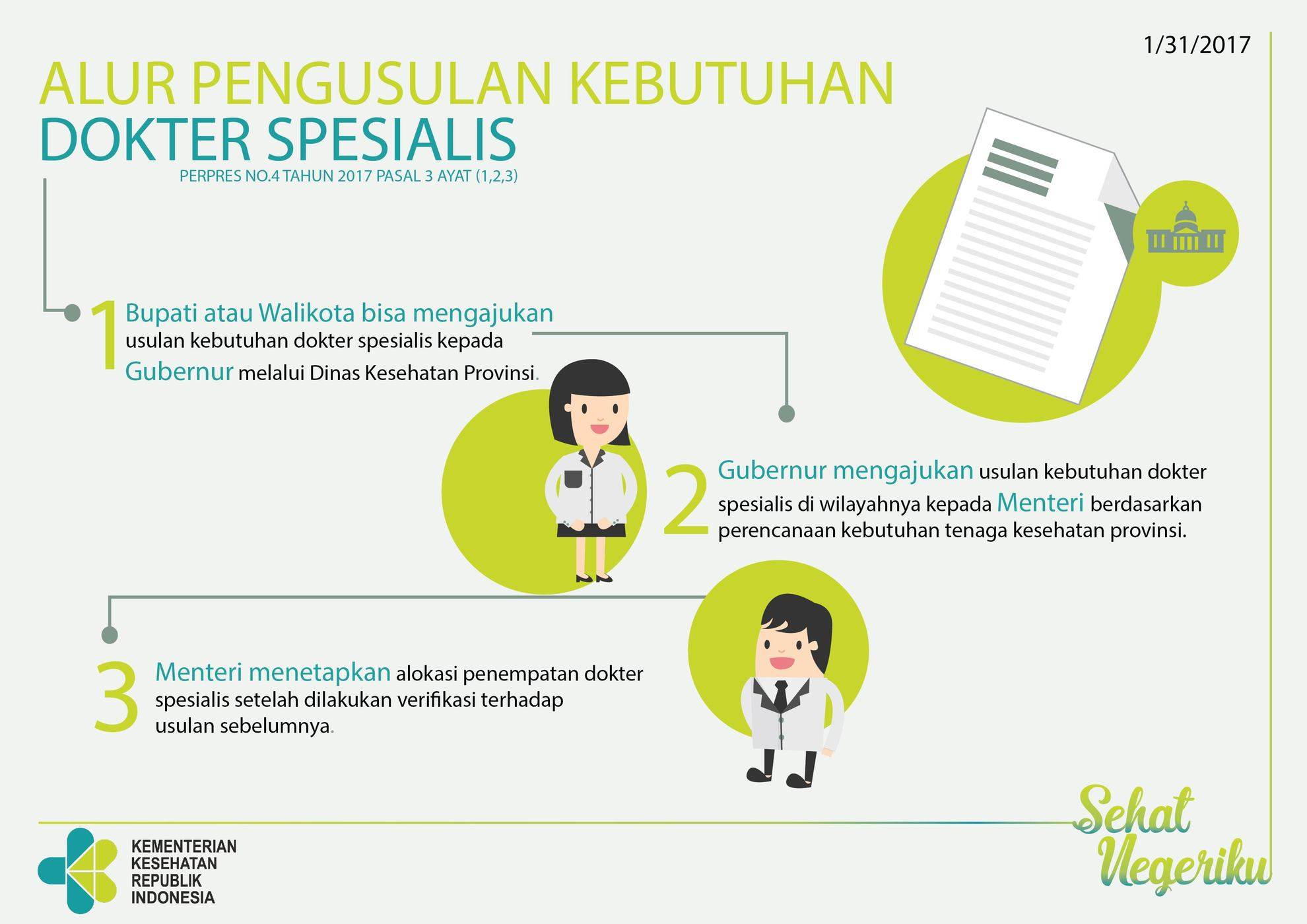 infografis-wkds-revisi_page_2