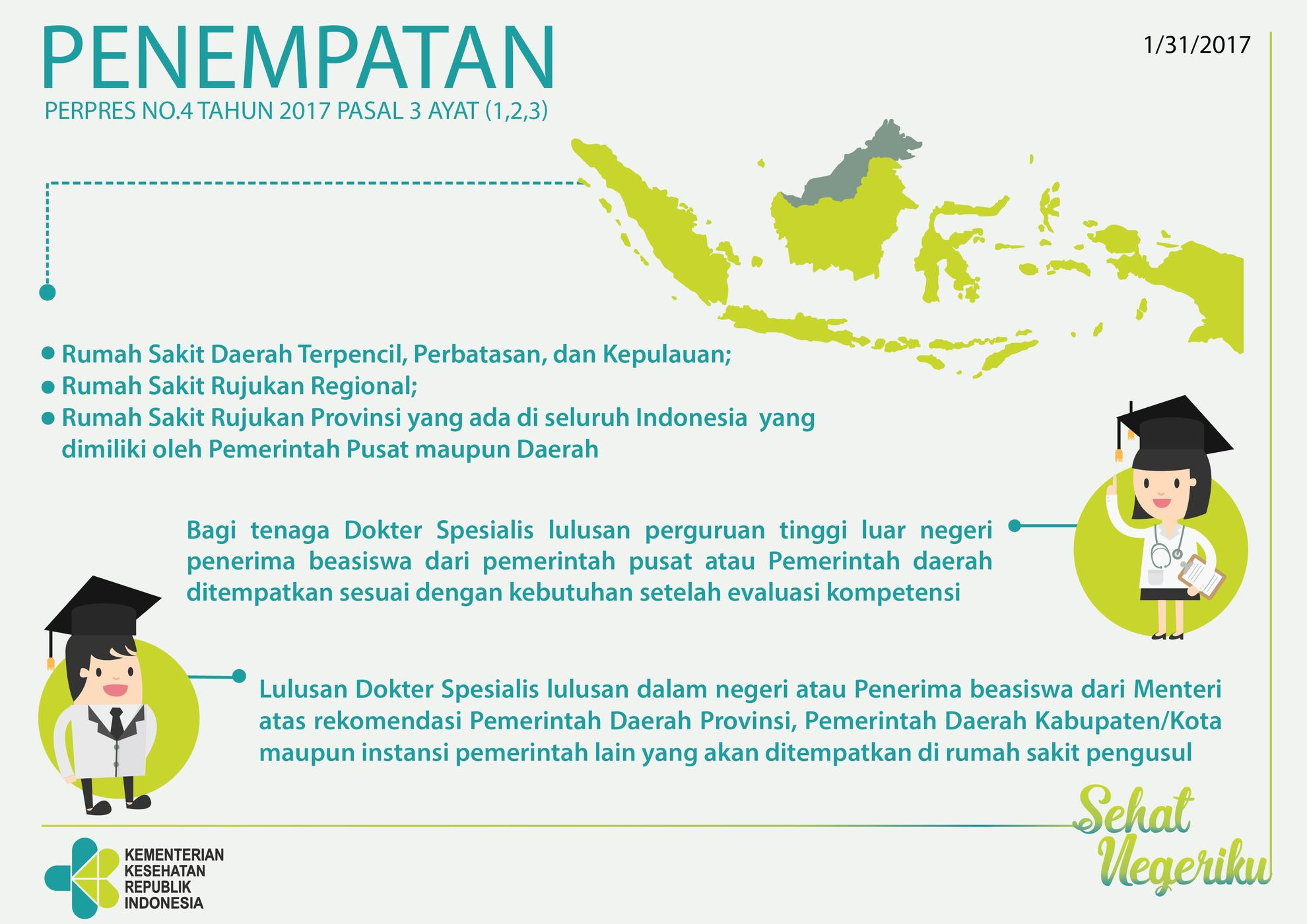 infografis-wkds-revisi_page_3