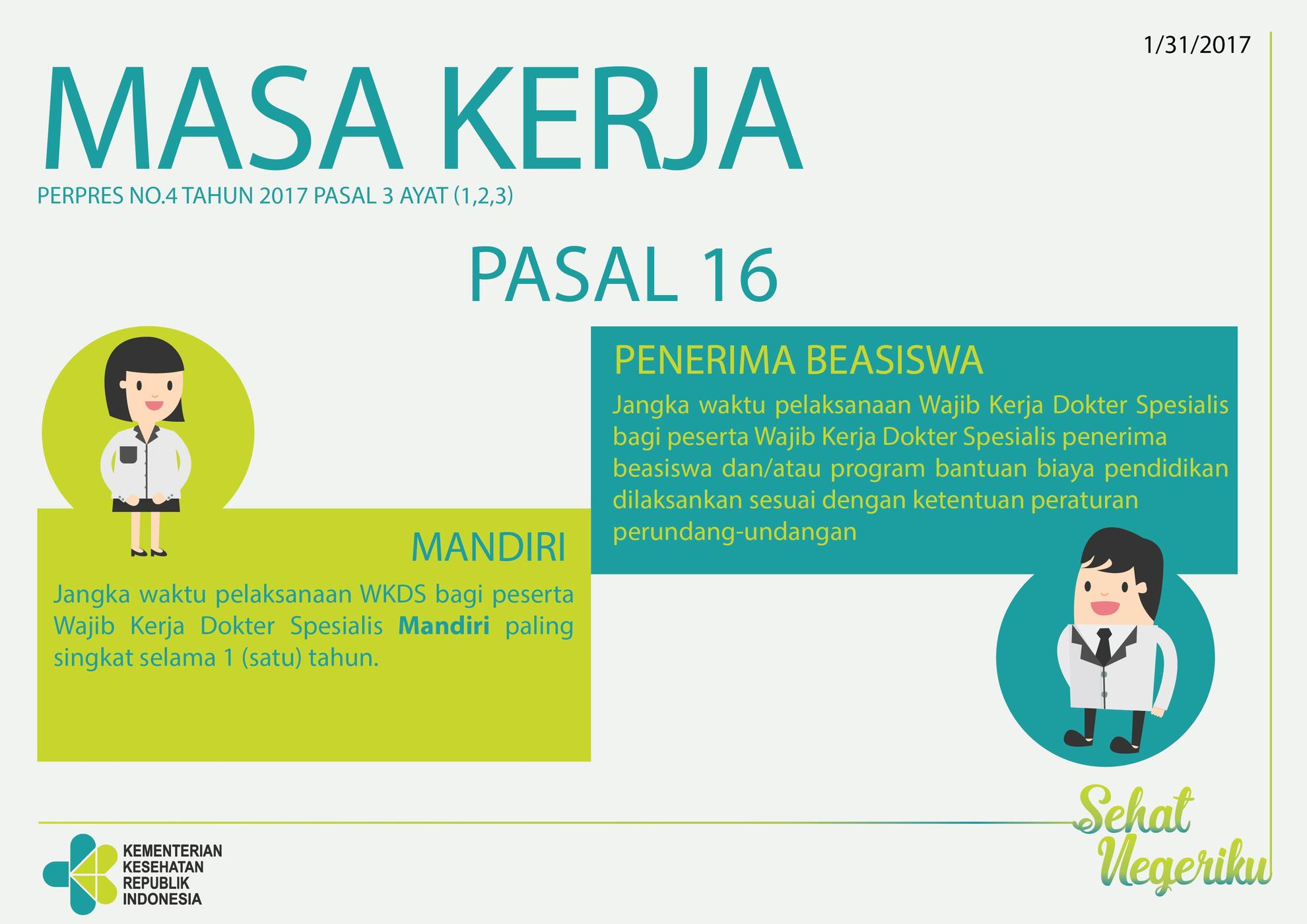 infografis-wkds-revisi_page_4