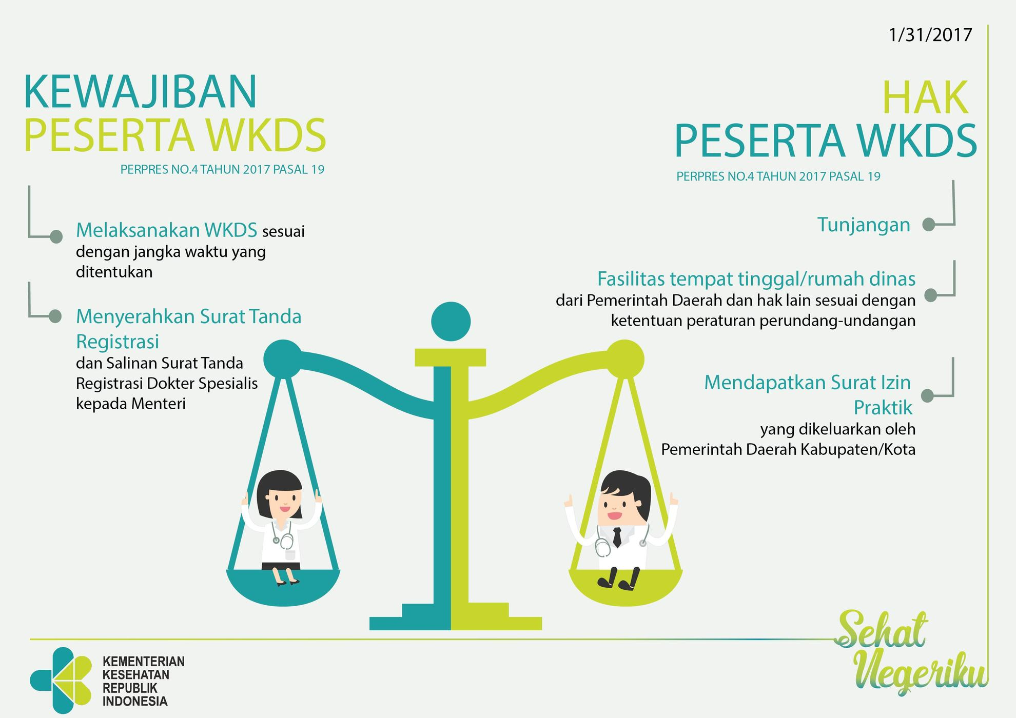 infografis-wkds-revisi_page_5