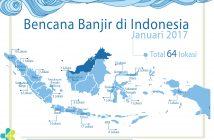 banjir-di-indonesia-01
