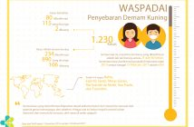 waspadai-demam-kuning-01