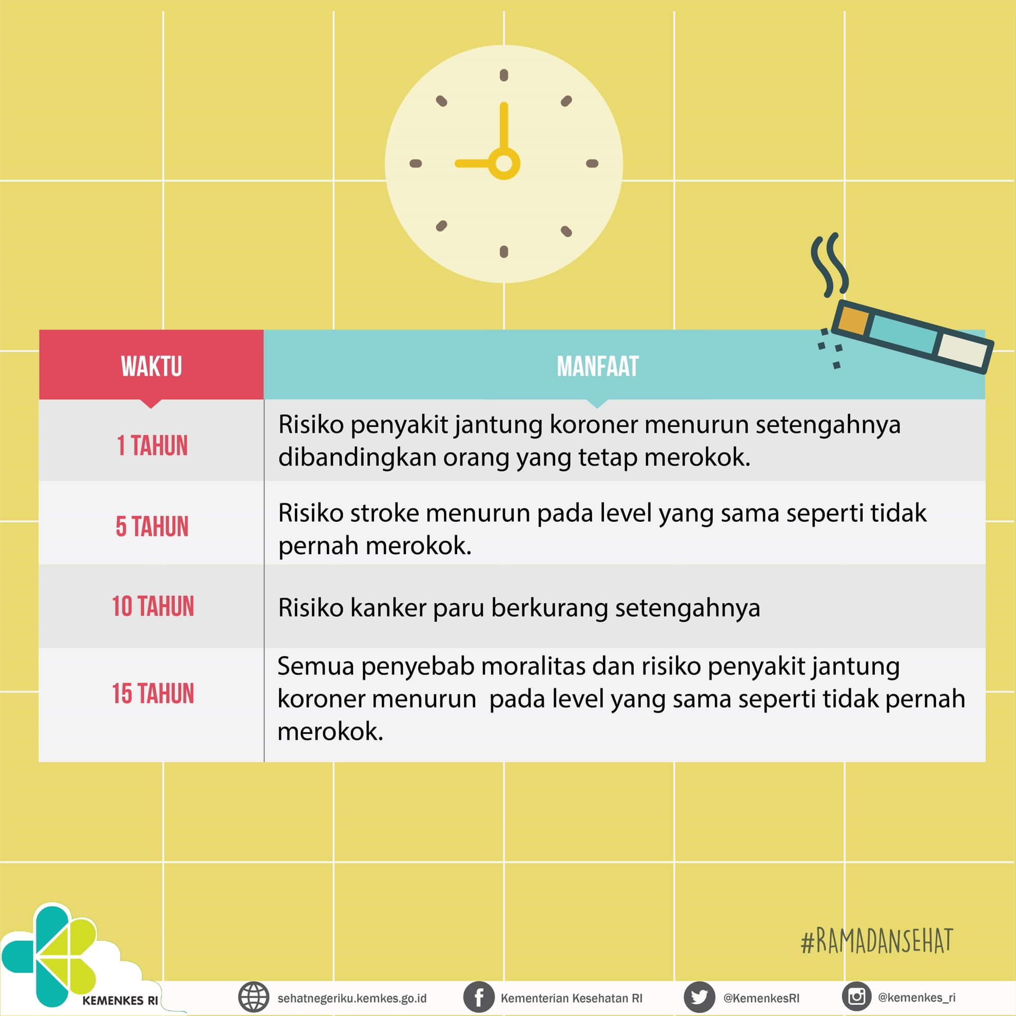manfaat-berhenti-merokok-02