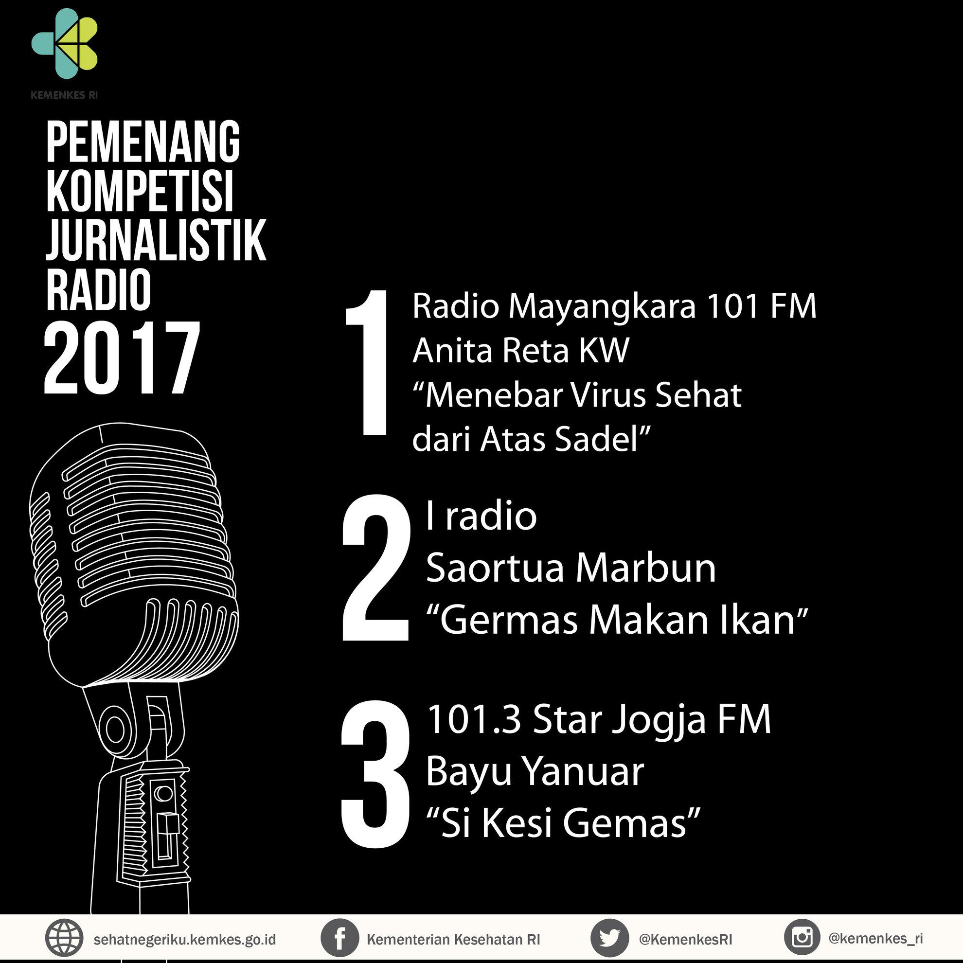 komjur-radio-pemenang-01